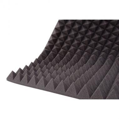 Акустический поролон Echoton Piramida 100 BK